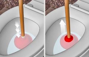 Sử dụng pit tông đúng cách sẽ mang đến hiệu quả bất ngờ